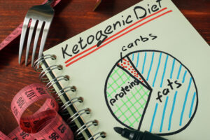 Indian Ketogenic Diet Recipes, Indian ketogenic meal plan for diabetes reversal, weight loss keto diet for Indians