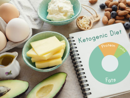 Day 4: Indian Ketogenic Diet Meal Plan Recipes For Diabetes Reversal & Weight Loss
