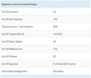 course stats 5 300x259 - course-stats-5